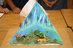 ecosystem projects for 4th grade Grasslands are large areas of flat land and rolling hills between forests and deserts many living and non-living things make up the ecosystem of the grasslands.